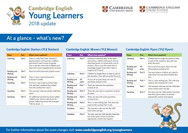 World of fun starters take a look at our at a glance summary of the 2018 exam changes to find out whats new in young learners fandeluxe Choice Image